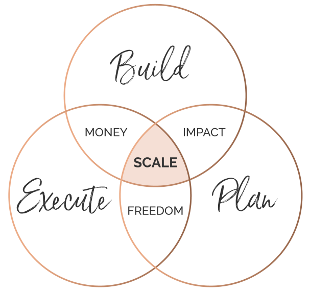 The-elevatory-philosophy-diagram